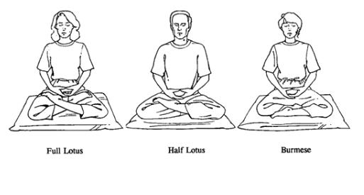 lotus meditációs szék